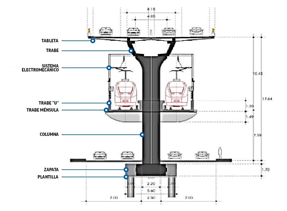 El GDF construirá el Viaducto Vehicular, una vía elevada de tres niveles en Santa Fe para mejorar la vialidad.