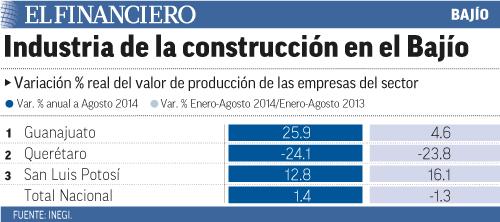 """""""Construccion_B2359"""""""