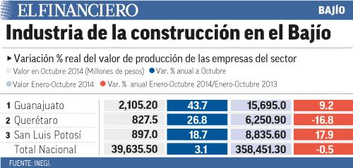 """""""Construccion_B2404"""""""