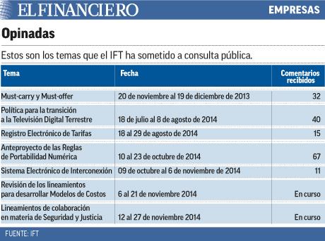 Temas que el IFT a sometido a consulta publica