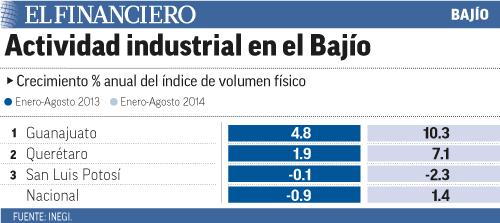 """Industrial_B2400"""