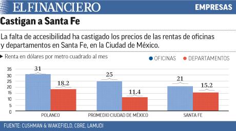 Castigan a Santa Fe