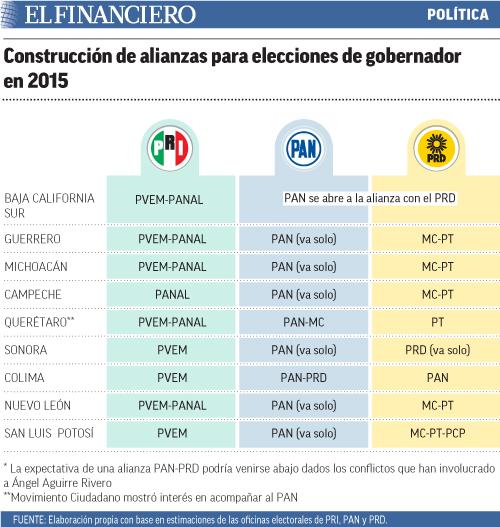 """""""alianzas_electorales"""""""