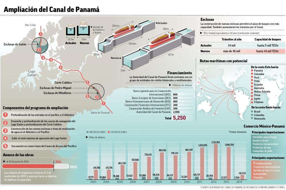 """""""la_construccion_de_nuevas_esclusas""""title=""""ampliacion_del_canal_de_panama"""""""