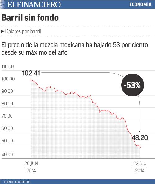 barril_sin_fondo