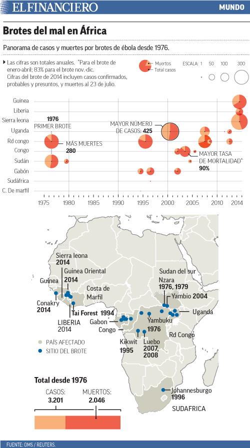 resurge_ebola