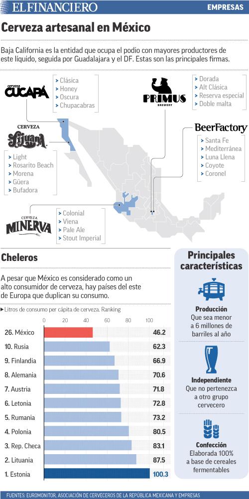 """""""cerveza_artesanal_en_mexico"""""""