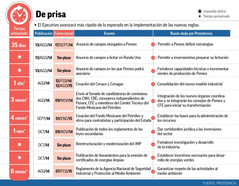 """""""el_ejecutivo_avanzara_mas_rapido""""title=""""de_prisa"""""""