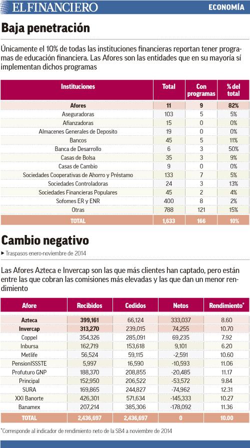 educacion_financiera_ausente_en_mexico