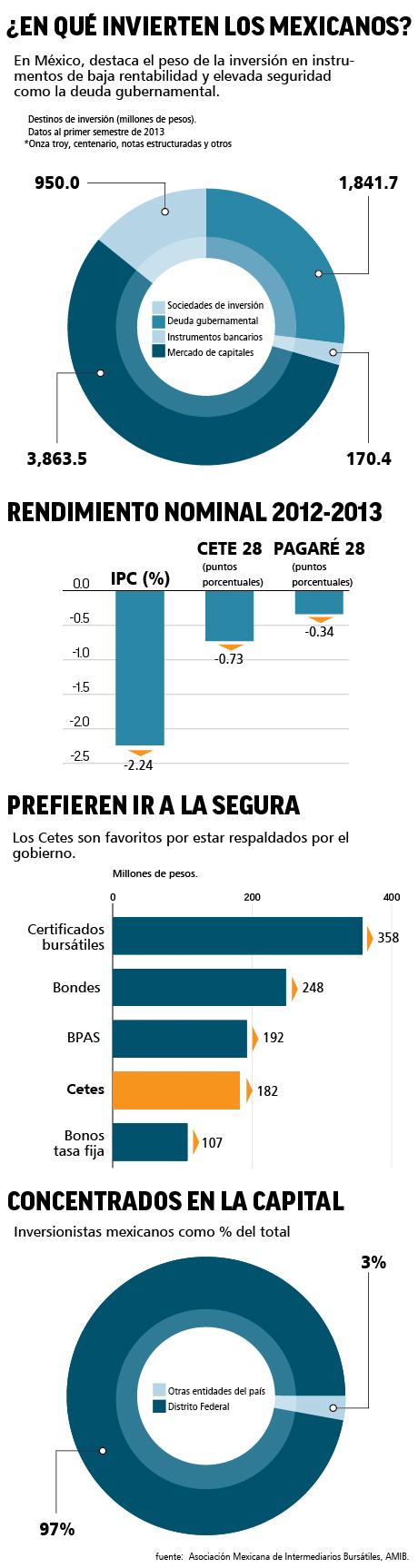 """""""en_mexico_destaca_el_peso_de"""""""