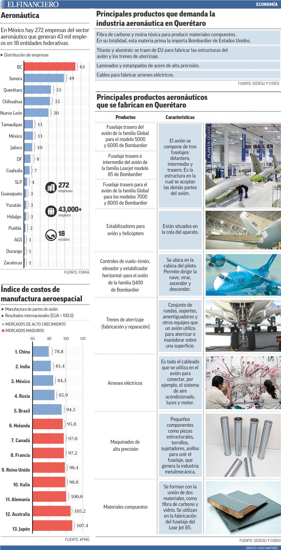 La caída de 20% en el valor de las exportaciones de joyería entre 2010 y 2013  obedece a los movimientos que ha tenido el precio internacional de los metales.