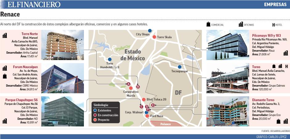 Al norte del DF la construcción de éstos complejos albergarán oficinas, comercios y en algunos casos hoteles.