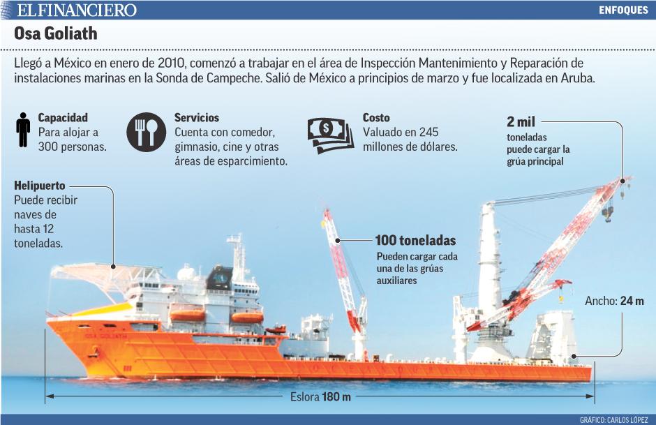 Llegó a México en enero de 2010, comenzó a trabajar en el área de Inspección Mantenimiento y Reparación de instalaciones marinas en la Sonda de Campeche. Salió de México a principios de marzo y fue localizada en Aruba.