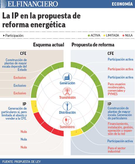 """reforma_energetica"""
