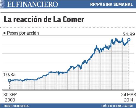 """""""pesos_por_accion"""""""