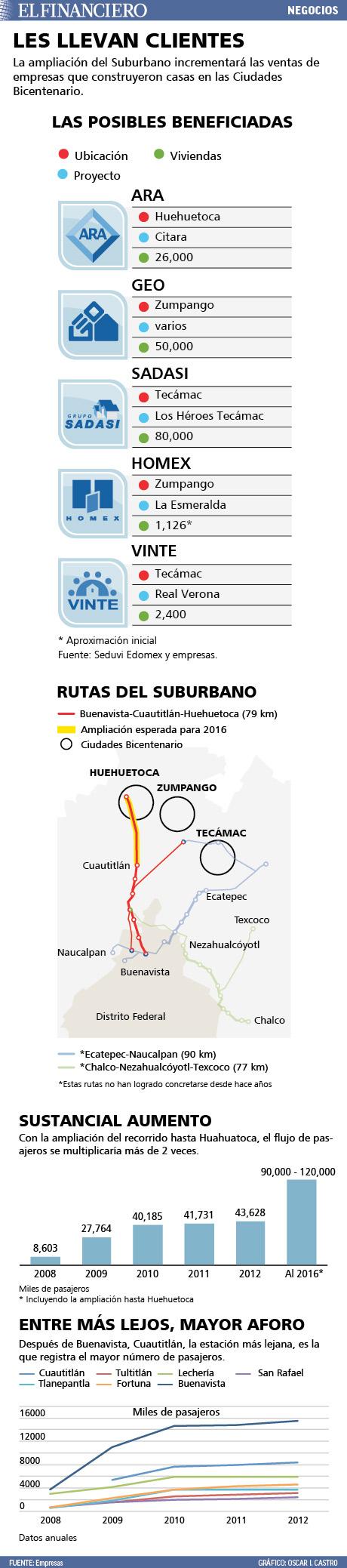 """la_ampliacion_del_suburbano"""