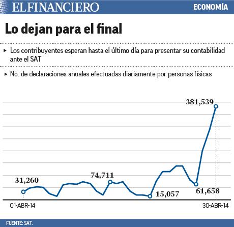 """""""los_contribuyentes_esperan"""""""