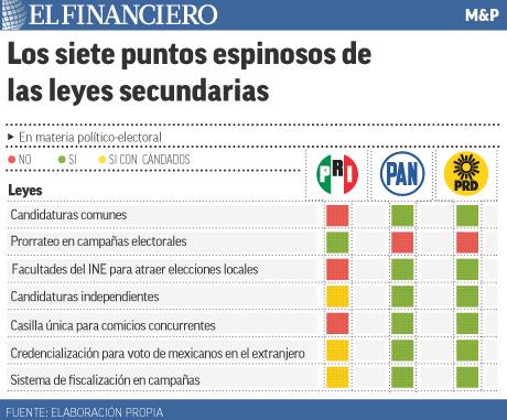 """""""en_materia_politico_electoral"""""""