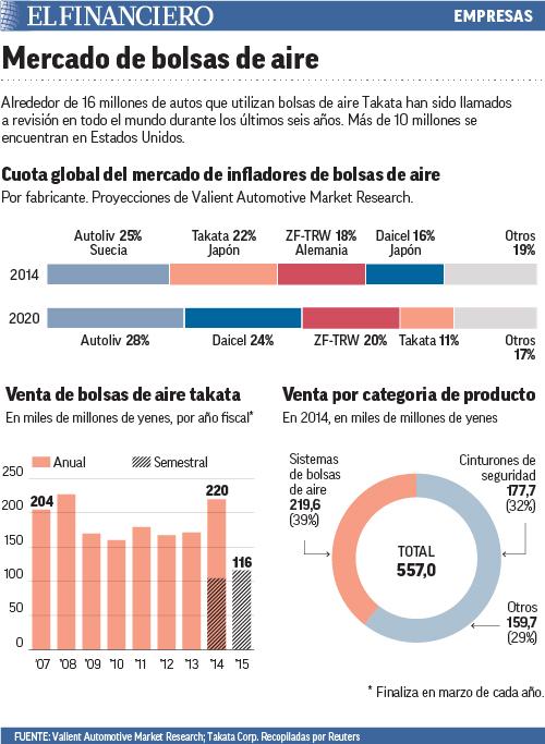 """""""mercado_de_bolsas_de_aire"""""""