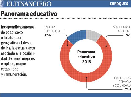 panorama_educativo