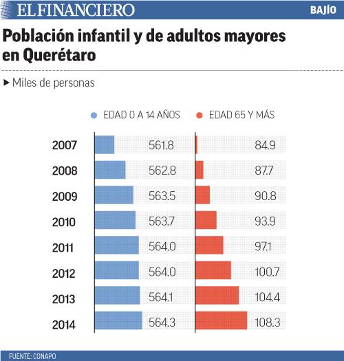 """""""poblacion_infantil_y_de_adultos_mayores"""""""