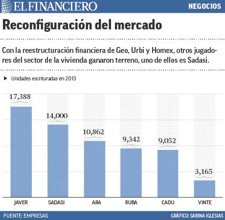 """""""con_la_reestructuracion_financiera_de_geo"""""""