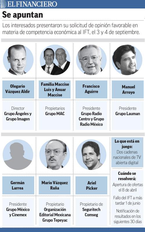 """""""los_interesados_presentaron_su_solicitud""""title=""""se_apuntan"""""""