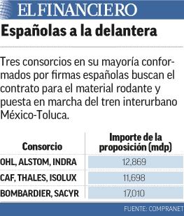 Españolas a la delantera