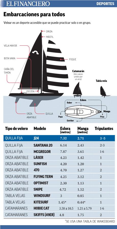 """velear"
