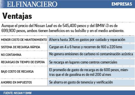 """""""aunque_el_precio_del_nissan"""""""