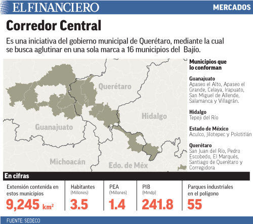 Es una iniciativa del gobierno municipal de Querétaro, mediante la cual se busca aglutinar en una sola marca a 16 municipios del  Bajío.