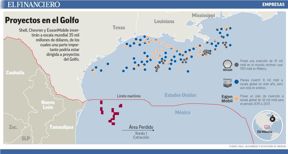 Shell, Chevron y ExxonMobile invertirán a escala mundial 35 mil millones de dólares, de los cuales una parte importante podría estar dirigida a proyectos del Golfo.