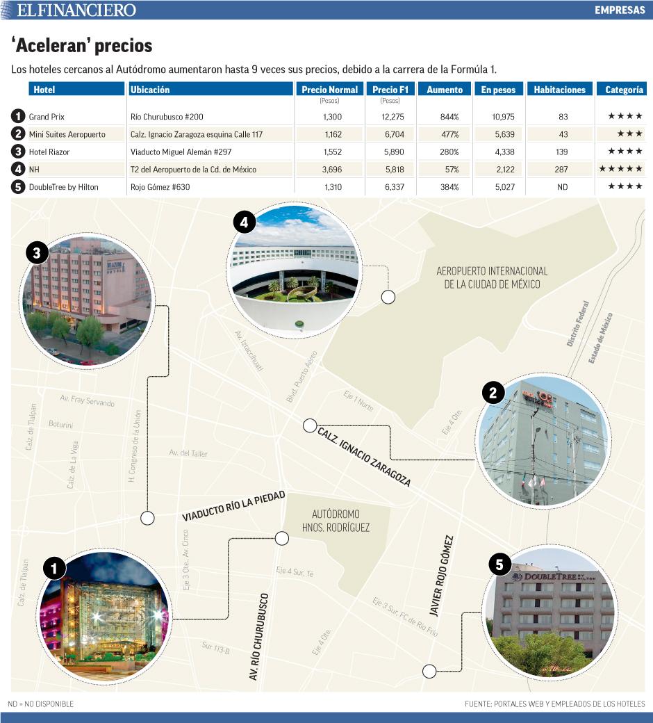 Los hoteles cercanos al Autódromo aumentaron hasta 9 veces sus precios, debido a la carrera de la Fórmula 1.