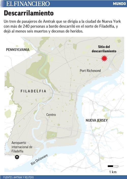 Un tren de pasajeros de Amtrak que se dirigía a la ciudad de Nueva York con más de 240 personas a bordo descarriló en el norte de Filadelfia, y dejó al menos seis muertos y decenas de heridos.