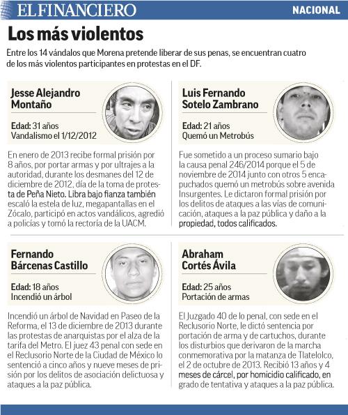 2015/47_violentos