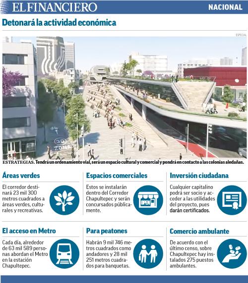 54_corredor_chapultepec
