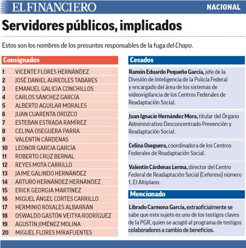 2015/56_servidores_implicados