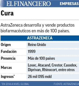 """""""AstraZeneca"""""""
