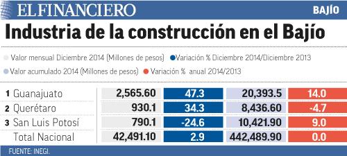 """""""Construccion_B2451"""""""
