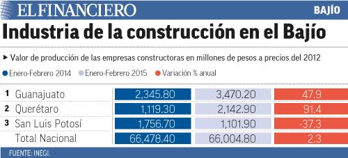"""""""Construccion_B2492"""""""
