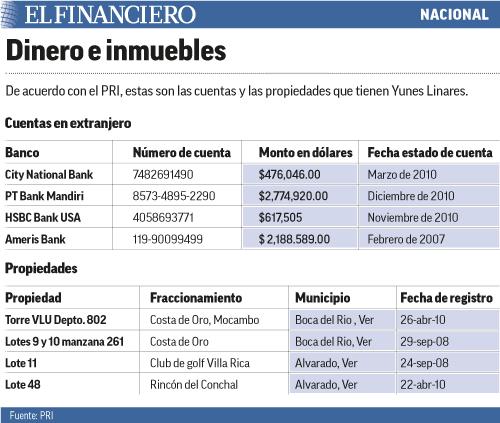 2015/Dinero_inmuebles
