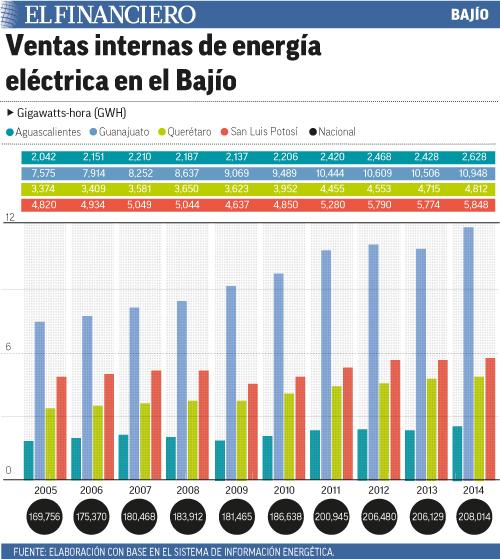 """Energia02_B2544"""
