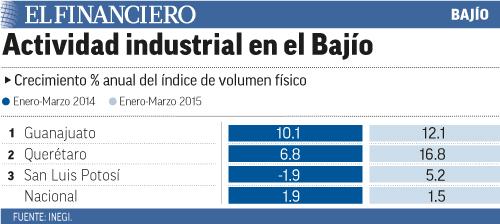 """Industrial_B2542"""