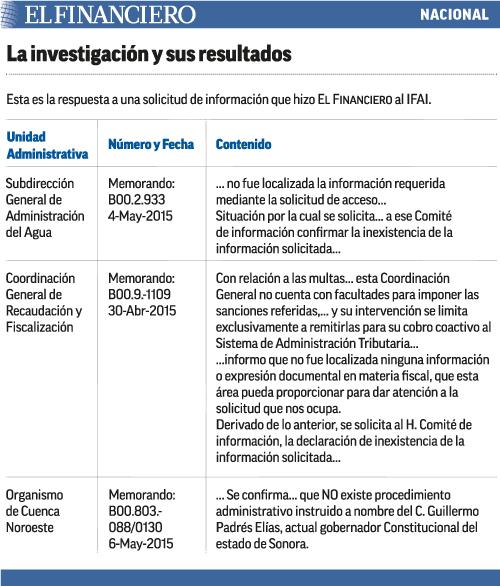Investigacion_Padres