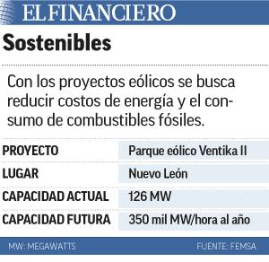 Sostenibles