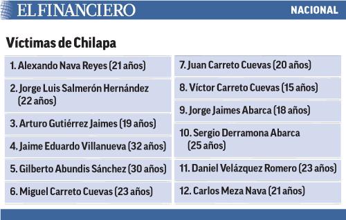 Victimas_chilapa