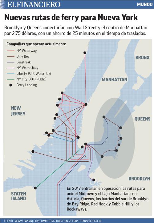 Brooklyn y Queens conectarían con Wall Street y el centro de Manhattan por 2.75 dólares, con un ahorro de 25 minutos en el tiempo de traslados.