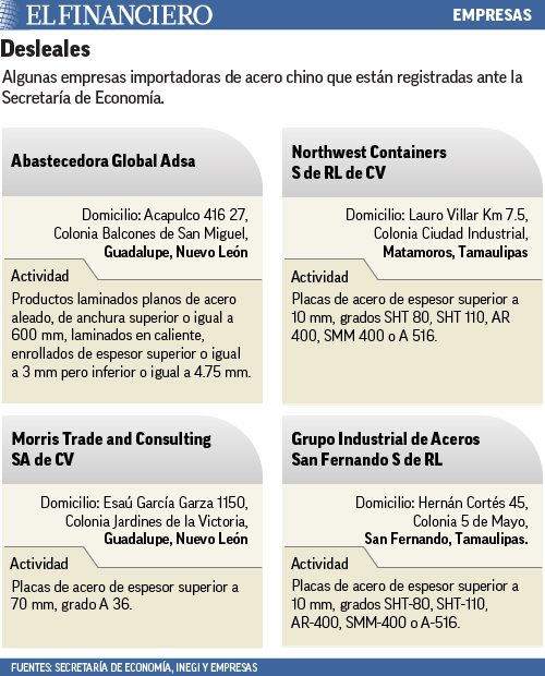 "acero_web_6_jul_parte_03"" title=""acero_web_6_jul_parte_03"" /></div> <div id="