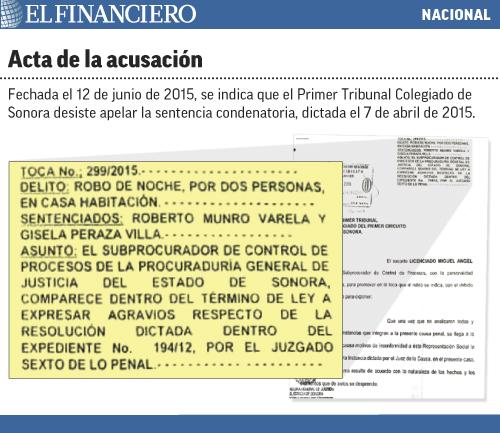 """nacional_apelaciones""""title=""""acta_de_la_acusacion""""/"""