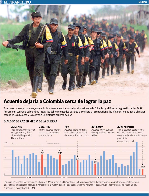 acuerdo_colombia